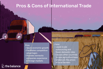 pros & cons of international trade. Pros: spurs economic growth, facilitates competitive advantages, and provides domestic companies experience in foreign markets. Cons: leads to job outsourcing and fewer dmoestic roles, causes other countries to lose agricultural base, and undercuts the prices of local farmers