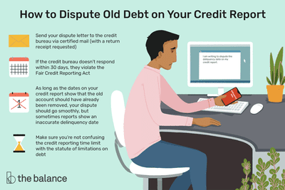 How to dispute old debt on your credit report. Send your dispute letter to the credit bureau via certified mail (with a return receipt requested) If the credit bureau doesn't respond within 30 days, they violate the Fair Credit Reporting Act As long as the dates on your credit report show that the old account should have already been removed, your dispute should go smoothly, but sometimes reports show an inaccurate delinquency date Make sure you're not confusing the credit reporting time limit with the statute of limitations on debt
