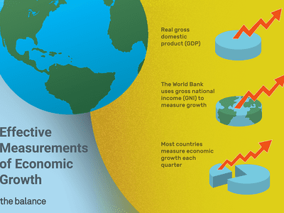 This illustration shows the effective measurements of economic growth, including real gross domestic product (GDP), the World Bank uses gross national income to measure growth, and most countries measure economic growth each quarter.