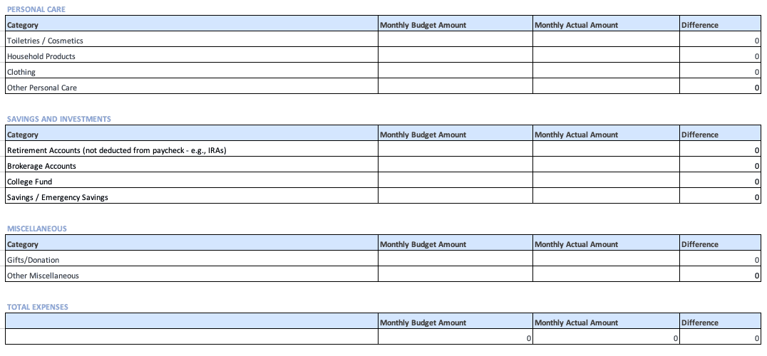 Basic Monthly Budget Worksheets Everyone Should Have