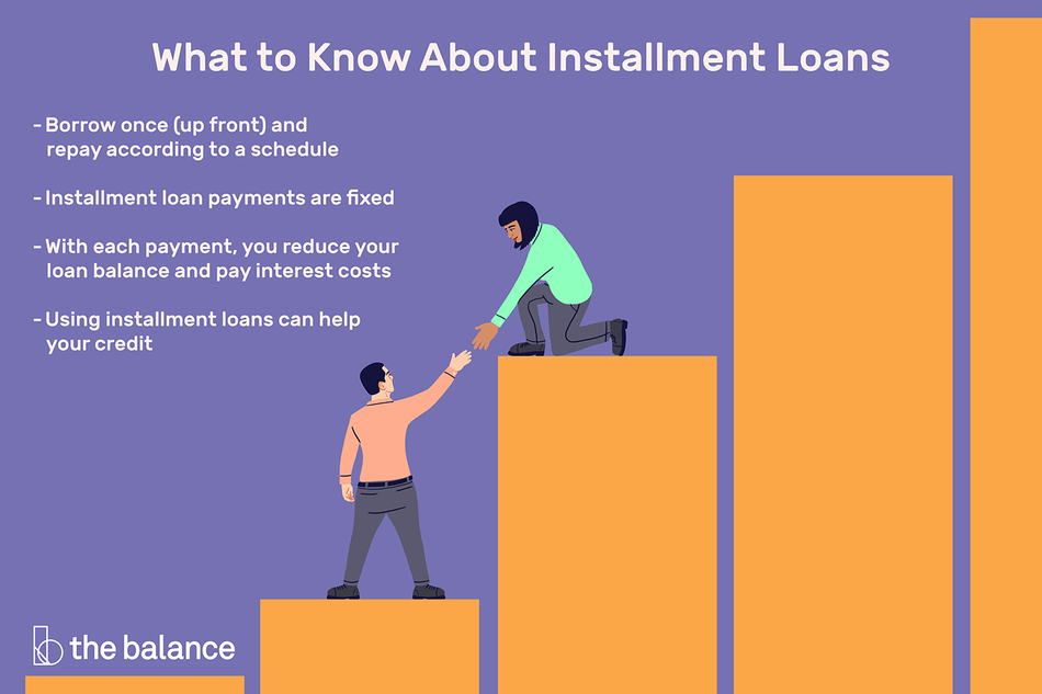 "Image shows large bars that mimic a staircase, with one woman on a higher one, extending her hand to the man on the bar below her. Text reads: ""What to know about installment loans: Borrow once (up front) and repay according to a schedule. Installment loan payments are fixed. With each payment, you reduce your loan balance and pay interest costs. Using installment loans can help your credit"""