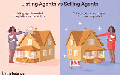 Types of Listing Agreements to Sell a Home
