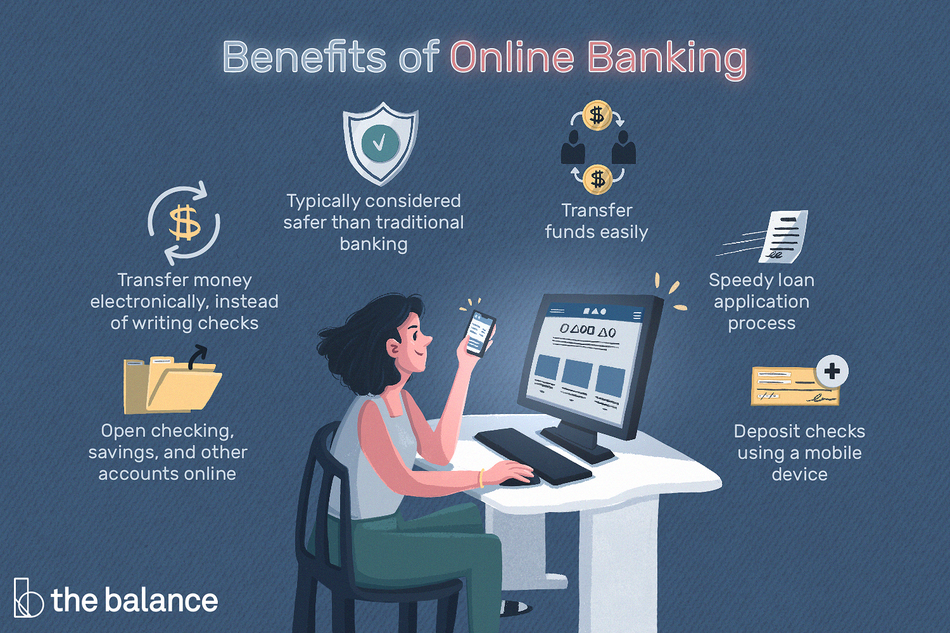 The benefits of online banking—quicker, easier, and safer—outlined in an illustration