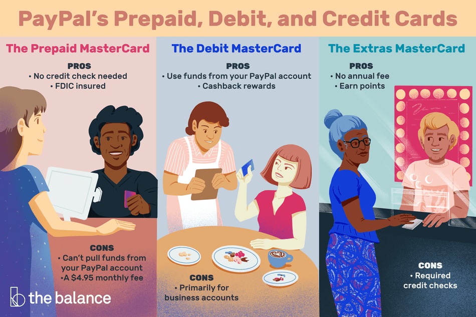 Image shows three panels: a man paying for something at a counter; a woman paying for her bill at a cafe; a woman paying for a movie ticket. Text reads: