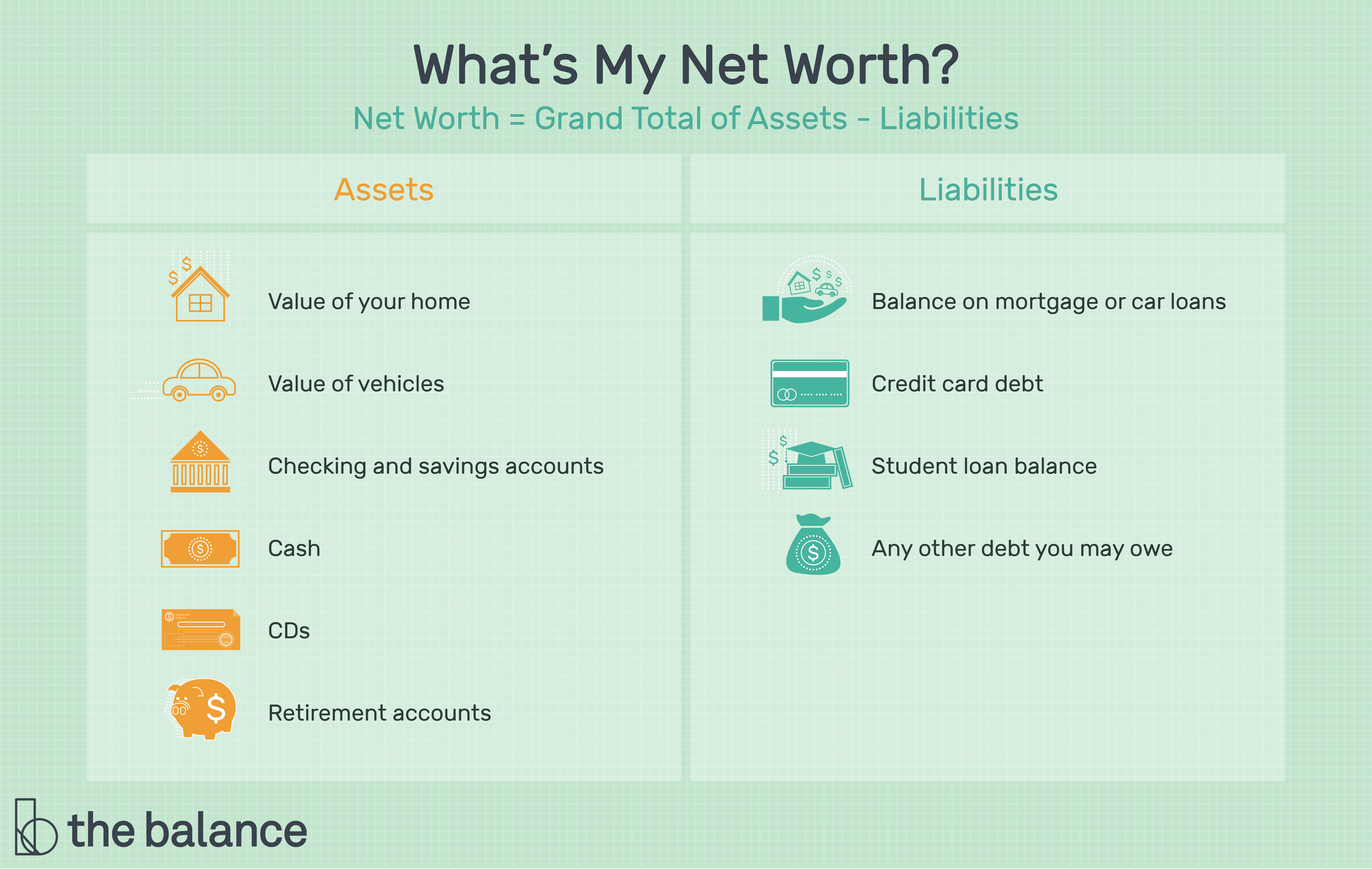 Define net worth of investments medium scale industry investments