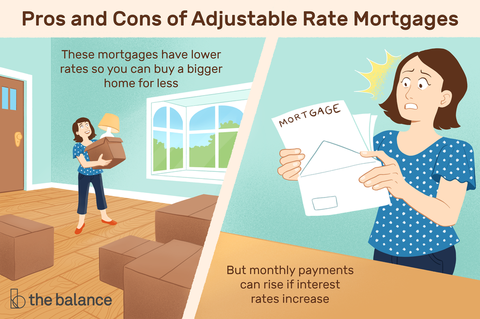 "Image shows two images: a woman walking into a home she's moving into, and her looking at her mortgage bill in shock. Text reads: ""Pros and cons of adjustable rate mortgages: these mortgages have lower rates so you can buy a bigger home for less; but monthly payments can rise if interest rates increase"""