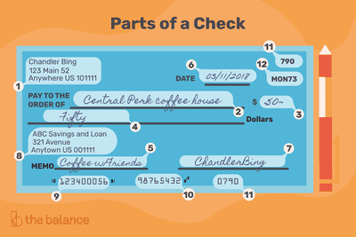 Parts Of A Check And What The Numbers Mean