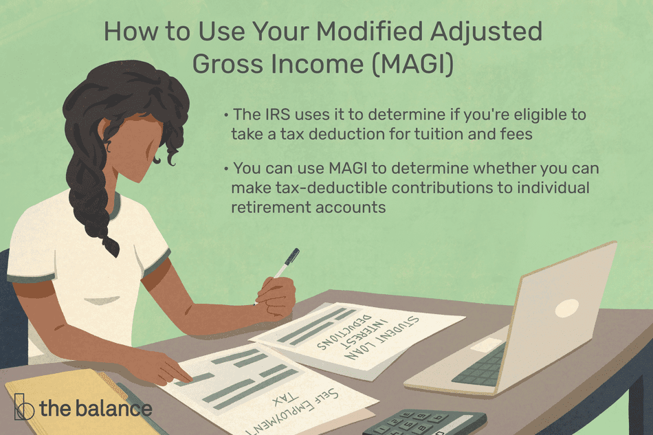 form 1040 modified adjusted gross income  How to Calculate Your Modified Adjusted Gross Income
