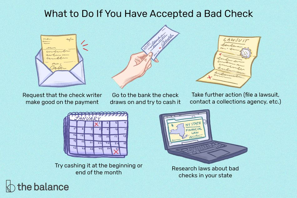 "Text reads: ""What to do it you have accepted a bad check: request that the check writer make good on the payment; go to the bank the check draws on and try to cash it; take further action (file a lawsuit, contact a collections agency, etc.,); try cashing it at the beginning or end of the month; research laws about bad checks in your state"""