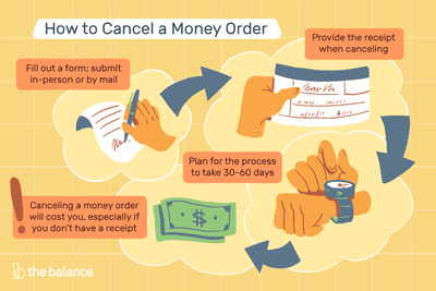 See How to Cancel or Replace Money Orders: Fees, Timeline, and More