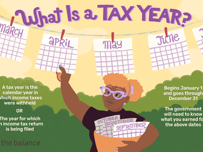 what is a tax year? a tax year is the calendar year in which income taxes were withheld or the year for which an income tax return is being filed. begins january 1 and goes through december 31. the government will need to know what you earned for the above dates