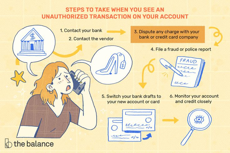 credit card fraud meaning