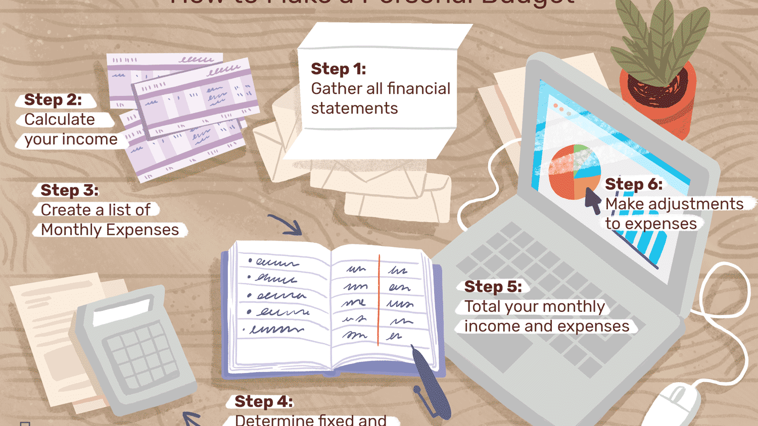 Personal Finance Budget Template from www.thebalance.com