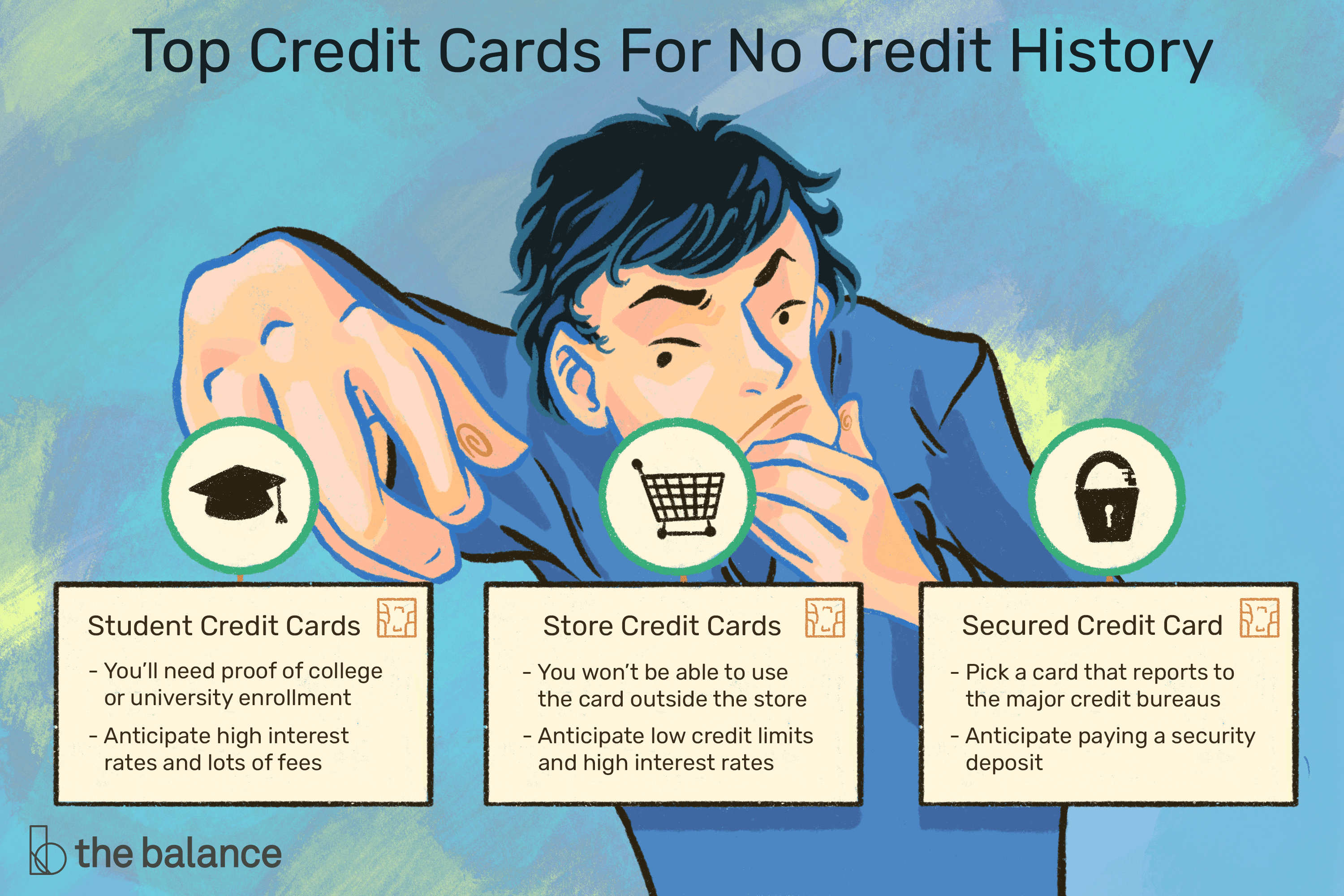 Best Instant Approval Credit Cards Of 2019 Creditcards Com >> Get A Credit Card With No Credit History