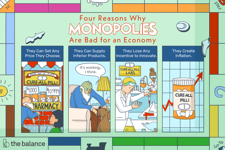 Illustration showing the negative impacts of monopolies