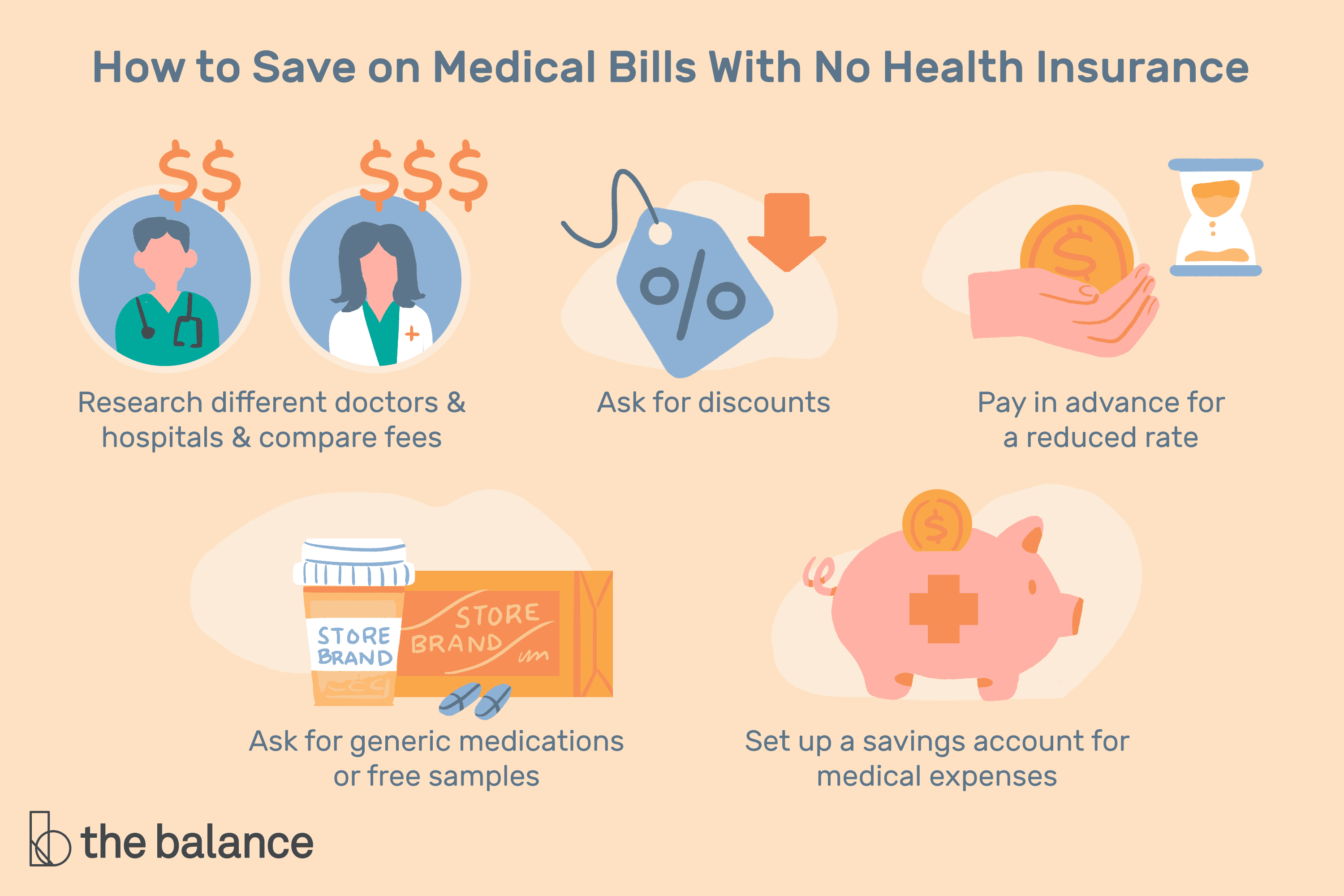6 Ways To Pay Medical Bills With No Health Insurance