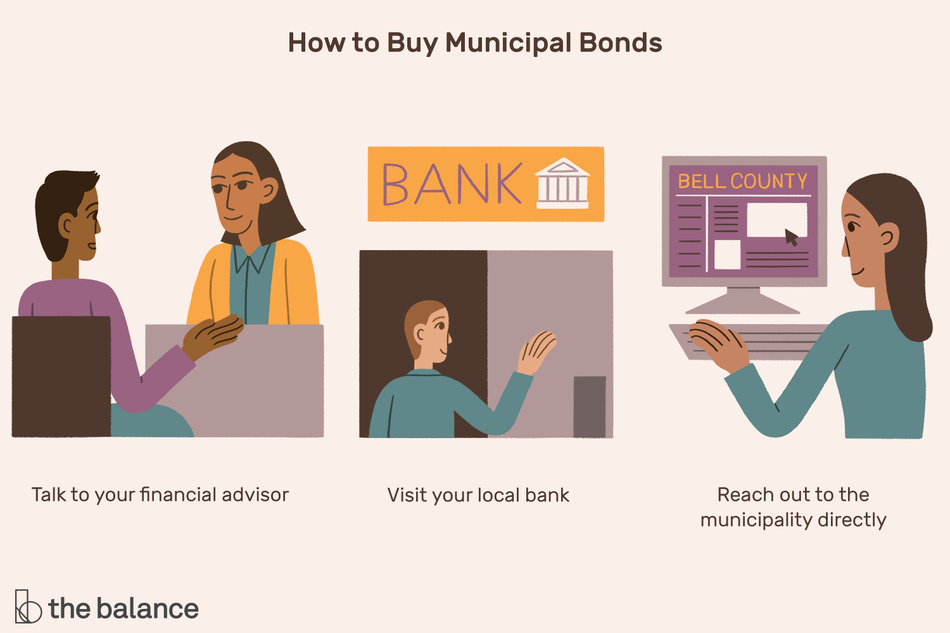 "Image shows three scenarios: a woman talking to her financial advisor, a man at a bank, and a woman looking online. Text reads: ""How to buy municipal bonds: talk to your financial advisor, visit your local bank, reach out to the municipality directly"""