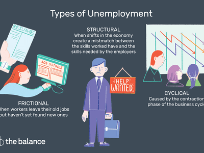 Illustration of the three types of unemployment: Structural, Frictional, and Cyclical, all surrounding a man dressed in a suit, holding a briefcase while looking worried as he stands next to a