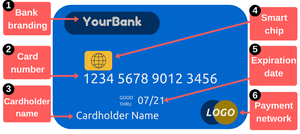 chase debit card number online