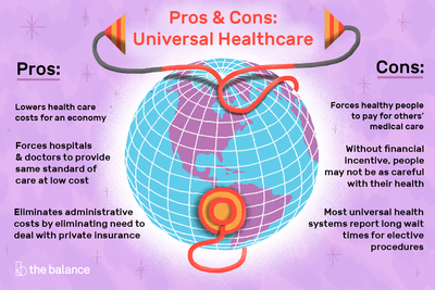 Universal Health Care Definition Countries Pros Cons