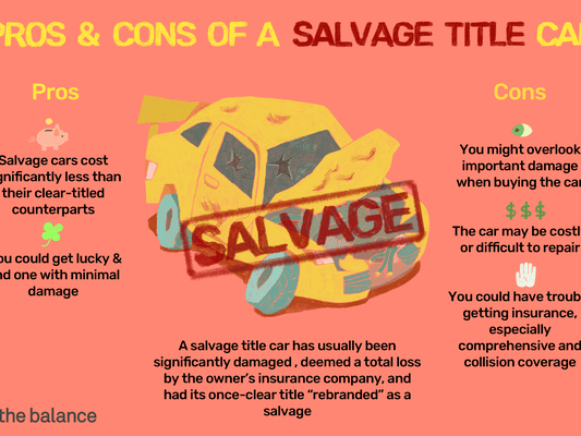Illustration showing the pros and cons of a salvage title care (explained in text).