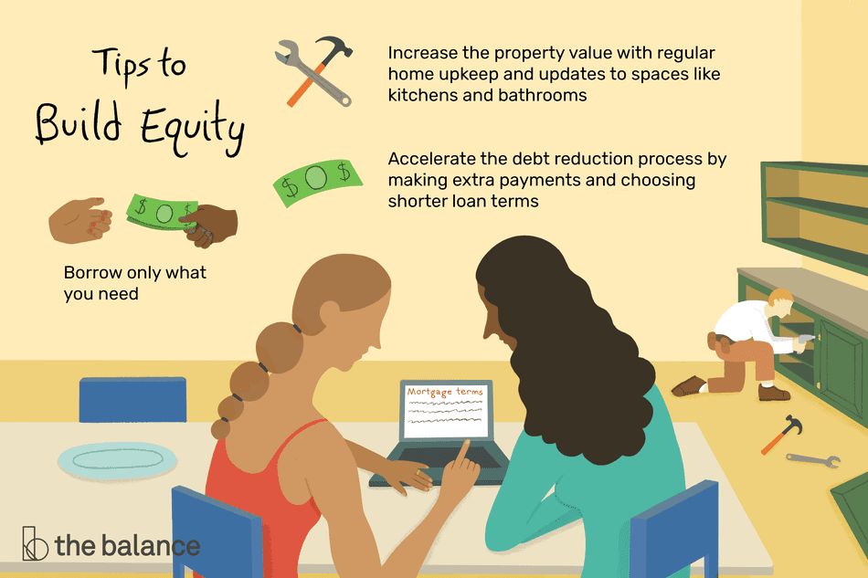 Tips to Build Equity: Increase the property value with regular home upkeep and updates to spaces like kitchens and bathrooms Accelerate the debt reduction process by making extra payments and choose shorter loan terms Borrow only what you need