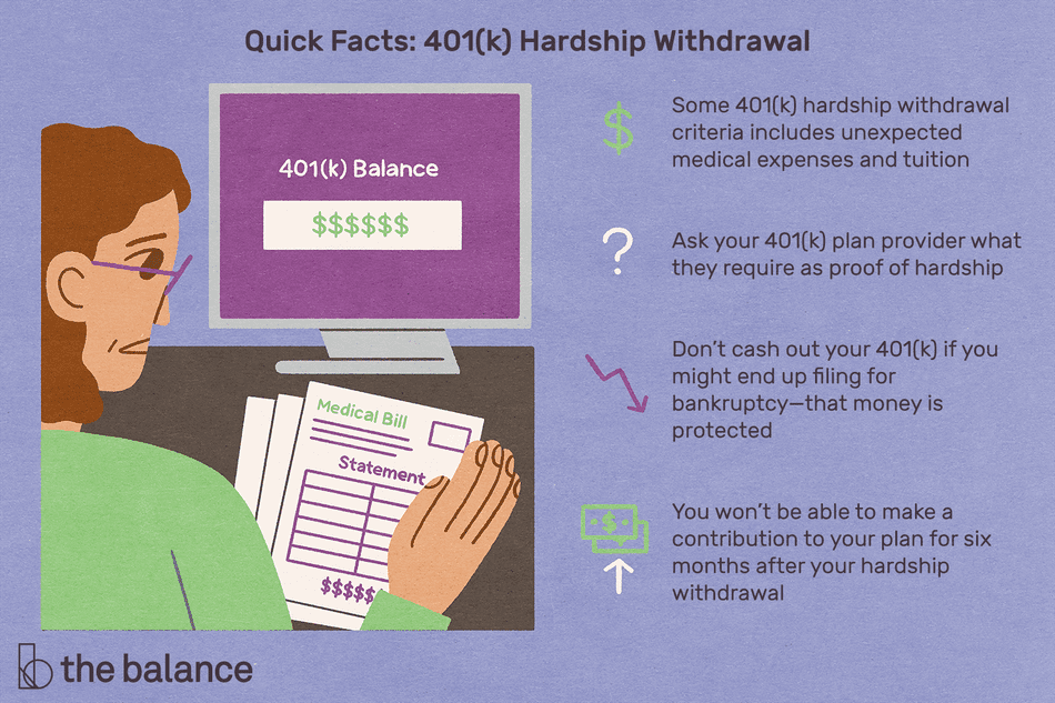 "Image shows a woman looking at her medical bills and her 401(k) balance. Text reads: ""Quick facts: 401(k) hardship withdrawal: some 401(k) hardship withdrawal criteria includes unexpected medical expenses and tuition; ask your 401(k) plan provider what they require as proof of hardship; don't cash out your 401(k) if you might end up filing for bankruptcy—that money is protected; you won't be able to make a contribution to your plan for six months after your hardship withdrawal"""