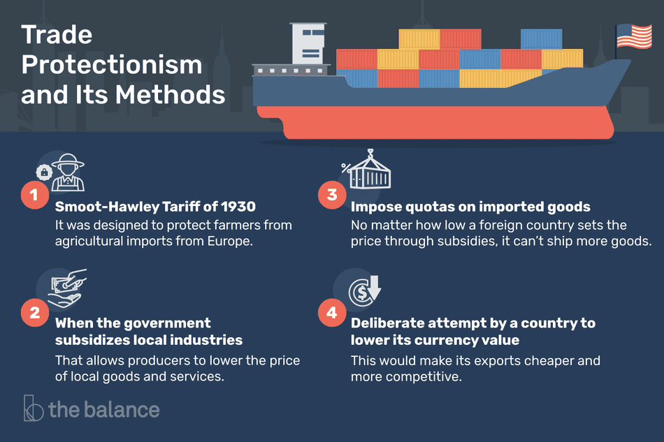 Trade protectionism infographic