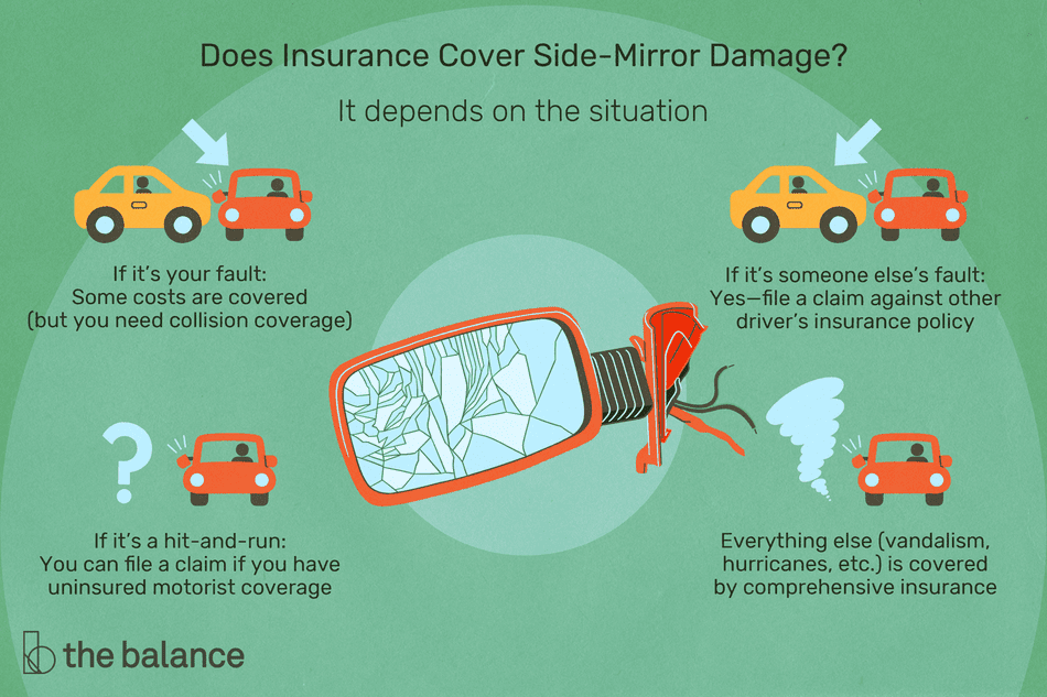Does Insurance Cover Side-Mirror Damage? It depends on the situation. If it's your fault: Some costs are covered (but you need collision coverage). If it's someone else's fault: Yes—file a claim against other driver's insurance policy. If it's a hit-and-run: You can file a claim if you have uninsured motorist coverage. Everything else (vandalism, hurricanes, etc.) is covered by comprehensive insurance