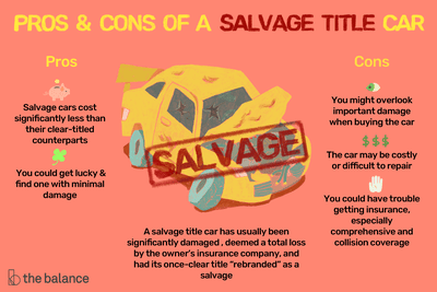 Repairable Cars For Sale >> Pros And Cons Of A Salvage Title Car