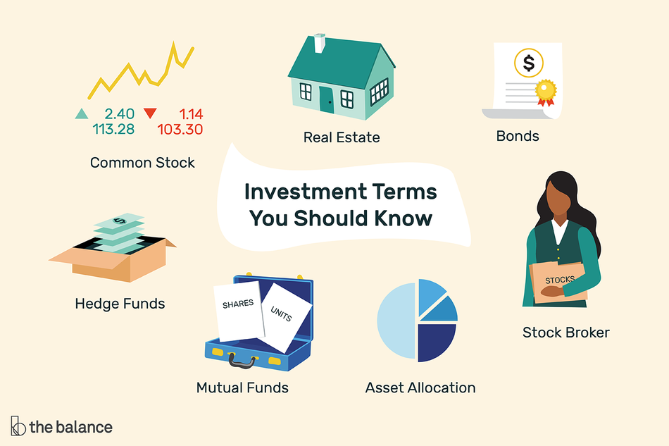 Custom illustration of investment terms to know
