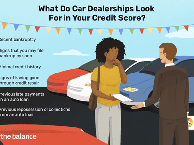 This illustration describes what car dealerships look for in your credit score including