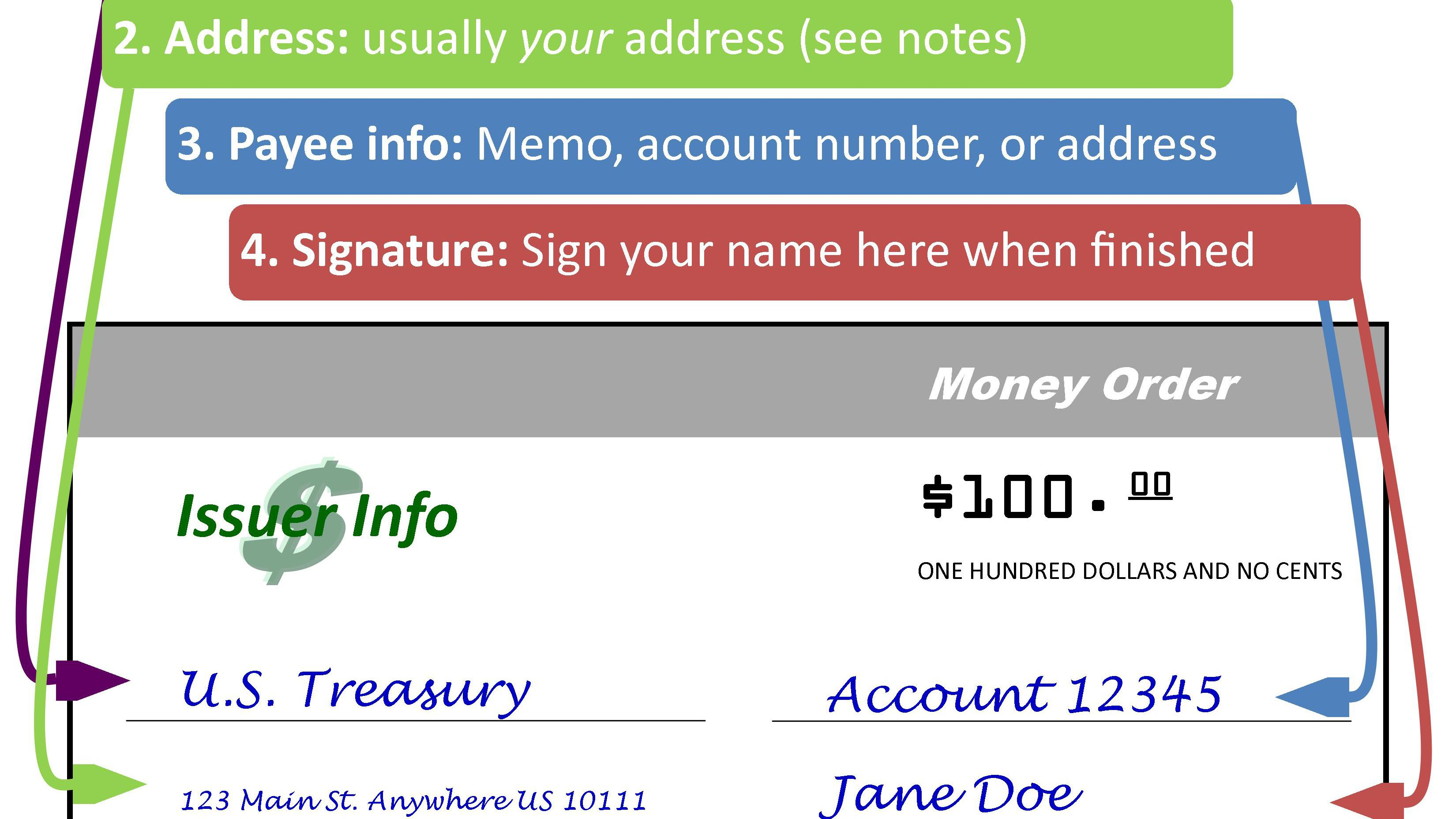 How to Track a Money Order and See If It's Cashed
