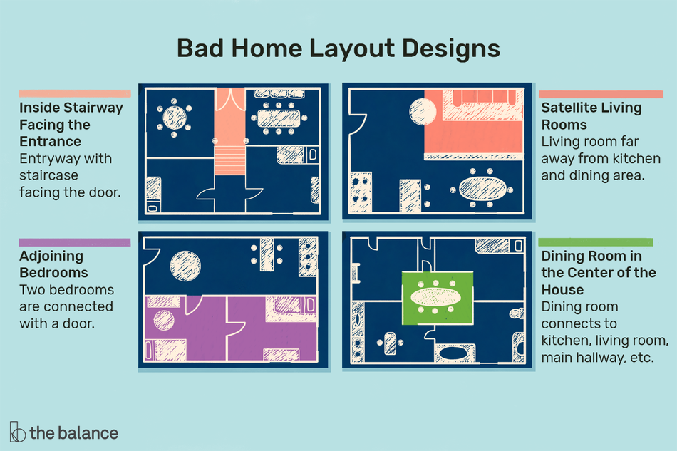 Illustration of bad home layout designs