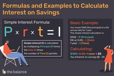 formulas and examples to calculate interest on savings