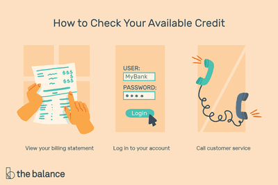 This illustration describes how to check your available credit including