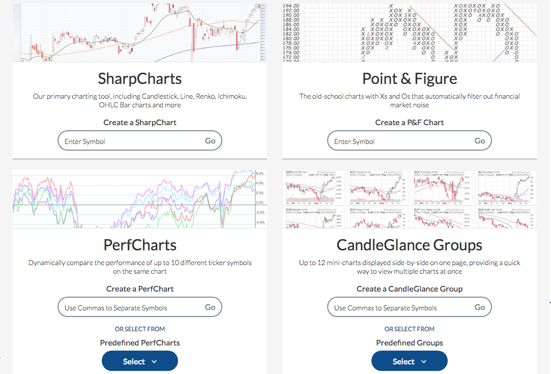Best 5 Free Real Time Stock Charts For Day Traders