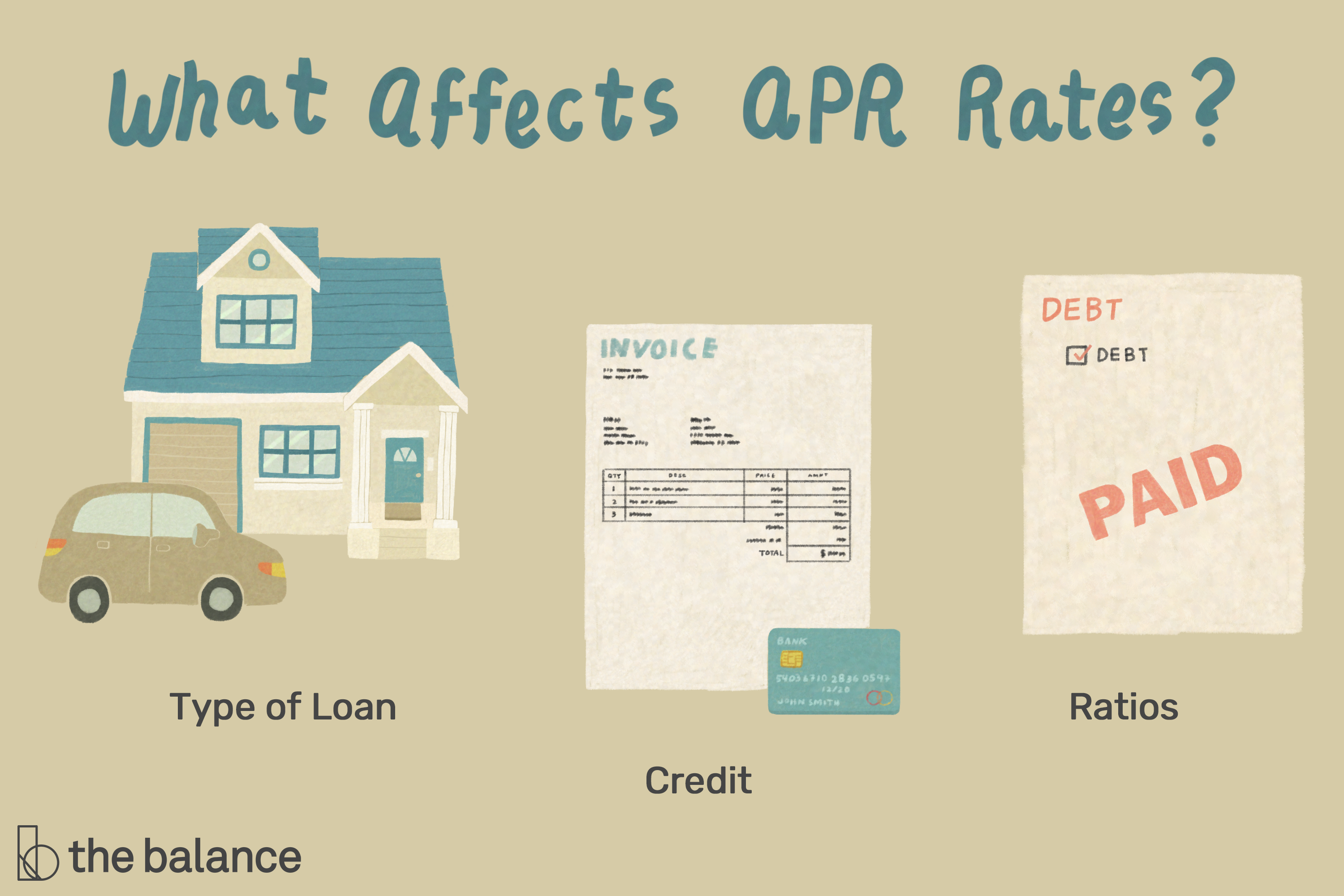 what is a good apr for a loan
