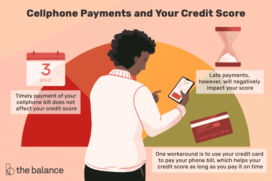 cellphone payments and your credit score. Timely payment of your cellphone bill does not affect your credit score. Late payments, however, will negatively impact your score. One workaround is to use your credit card to pay your phone bill, which helps your credit score as long as you pay it on time
