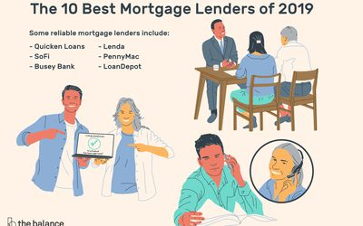Mortgages and Home Loans