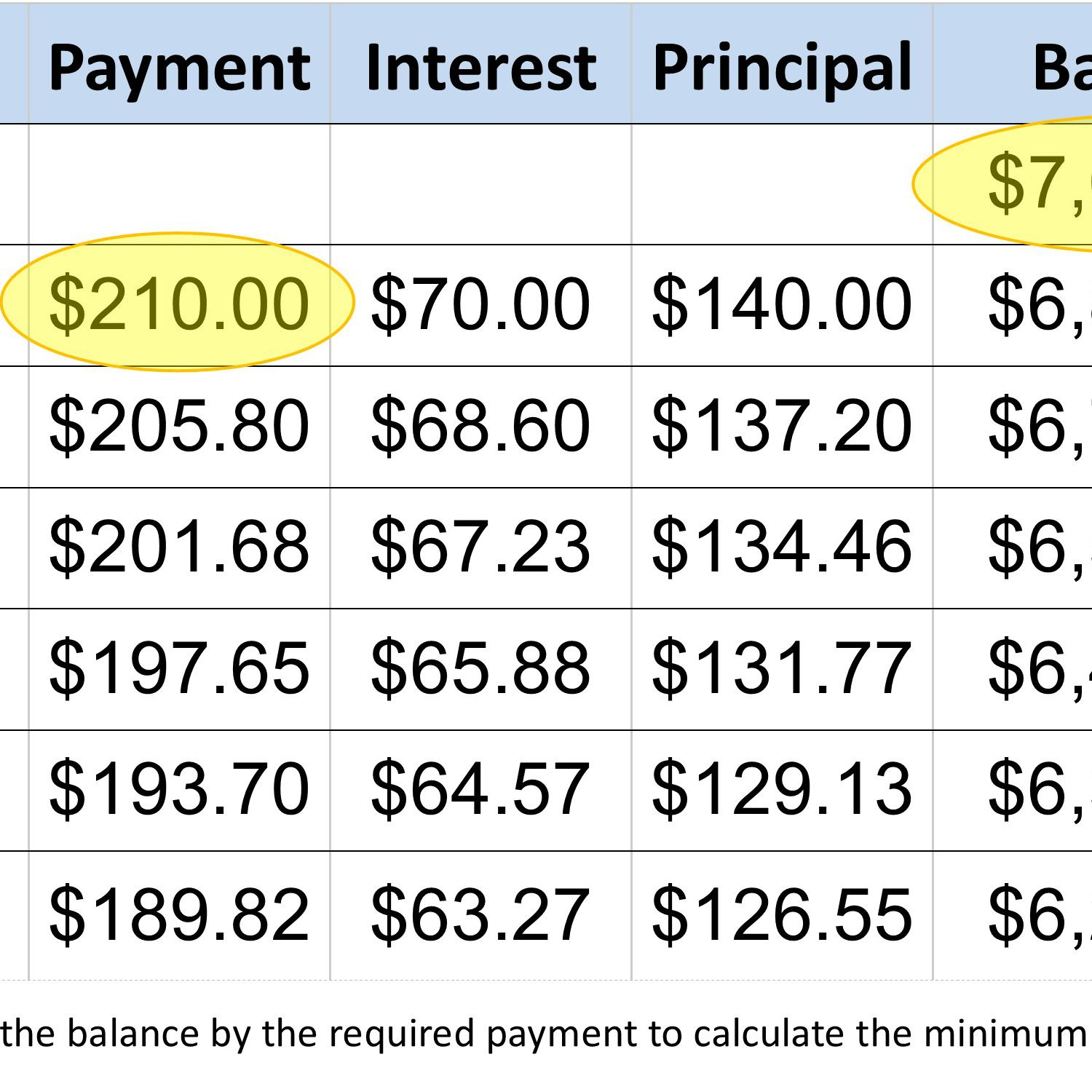 Calculate Credit Card Payments and Costs: Examples Intended For Credit Card Payment Spreadsheet Template