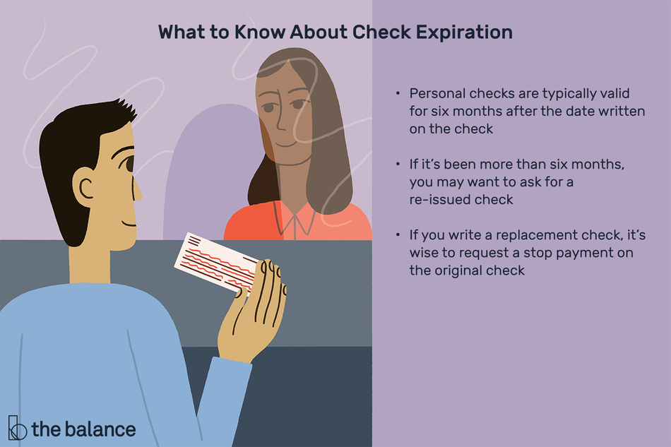 "Image shows a man handing a bank teller a check. Text reads: ""What to know about check expiration: personal checks are typically valid for six months after the date written on the check; if it's been more than six months, you may want to ask for a re-issued check; if you write a replacement check, it's wise to request a stop payment on the original check"""
