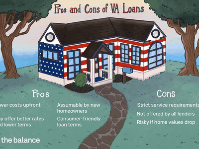 Pros and Cons of VA Loans include Pros: Lower costs upfront May offer better rates and lower terms Assumable by new homeowners Consumer-friendly loan terms Cons: Strict service requirements Not offered by all lenders Risky if home values drop