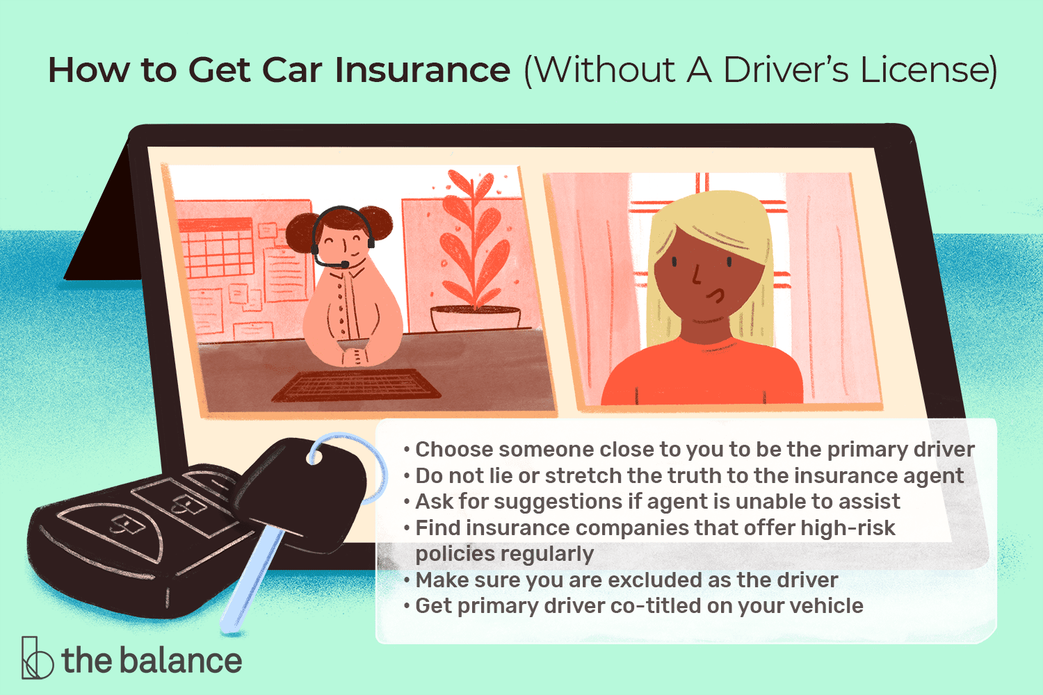 How To Get Car Insurance Without A License