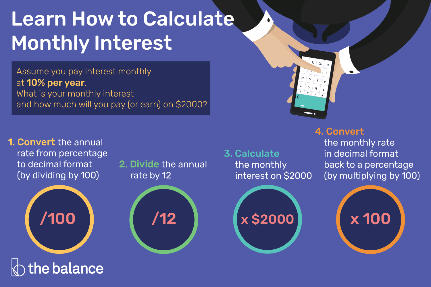 How To Calculate Monthly Interest