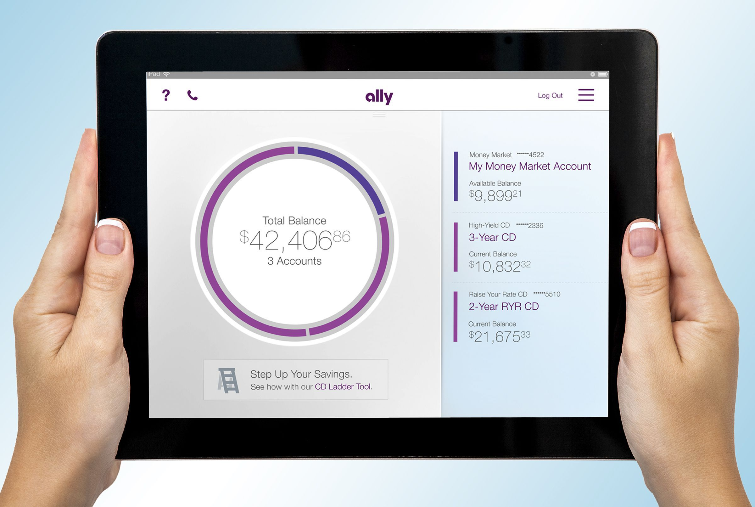 Ally Bank Review Everything You Need To Know