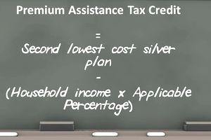 The premium tax credit is equal to the second lowest cost silver plan minus a percentage of income.