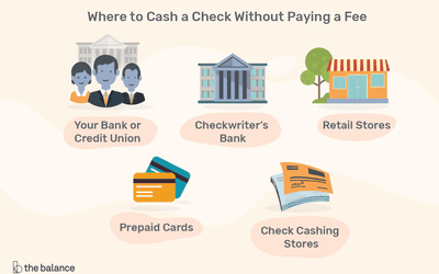 How to Cash a Check as Quickly as Possible