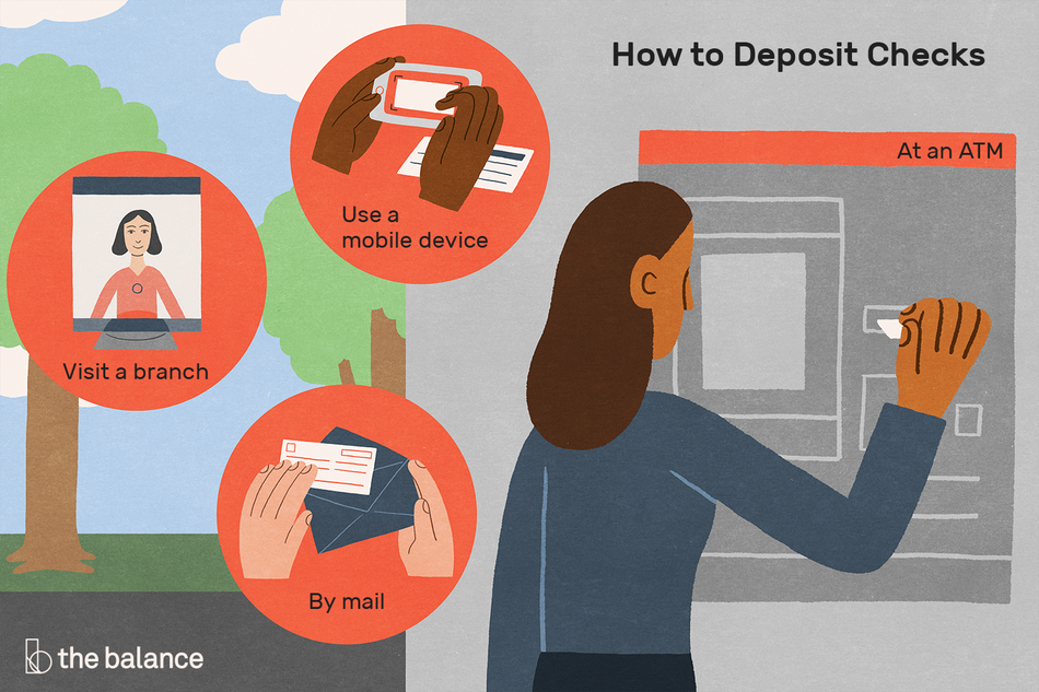 Title: How to Deposit Checks. Showing person using a smartphone to take a photo of the check, visiting a teller at a branch location, placing the check into a mailing envelope, and using an automatic teller (ATM).