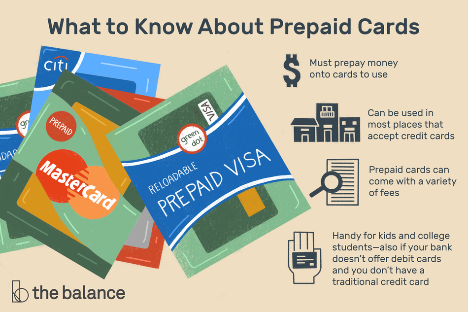 "Image shows a stack of prepaid cards. Text reads: ""What to know about prepaid cards: Must prepay money onto cards to use; can be used in most places that accept credit cards; prepaid cards can come with a variety of fees; handy for kids and college students–also if your bank doesn't offer debit cards and you don't have a traditional credit card"""
